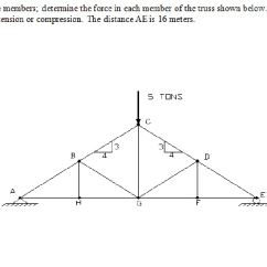 Truss Tension And Compression Diagram Bt Socket Wiring Solved Identify All The Zero Force Members Determine