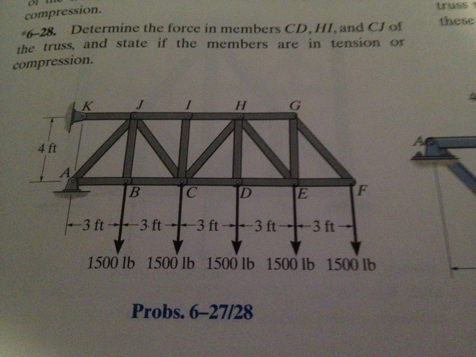 truss tension and compression diagram wiring for fog lights solved determine the force in members hg he de