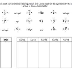Electron Dot Diagram Periodic Table Bep Switch Panel Wiring Solved Categorize Each Partial Configuration And