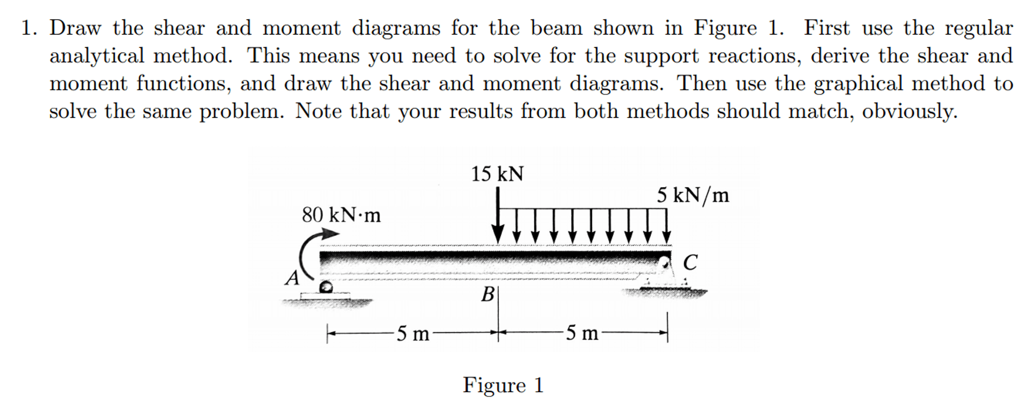 how to draw shear and bending moment diagrams torque transducer wiring diagram solved the for beam sh