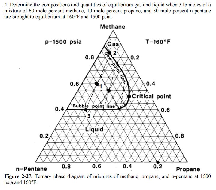 propylene phase diagram 2002 pontiac sunfire stereo wiring