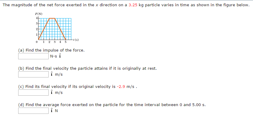 Solved: The Magnitude Of The Net Force Exerted In The X Di