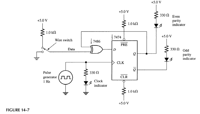 Solved: The Serial Parity Test Circuit In Figure 14-7 Uses