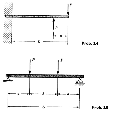 In Each Case, Sketch Shear-force And Bending Momen
