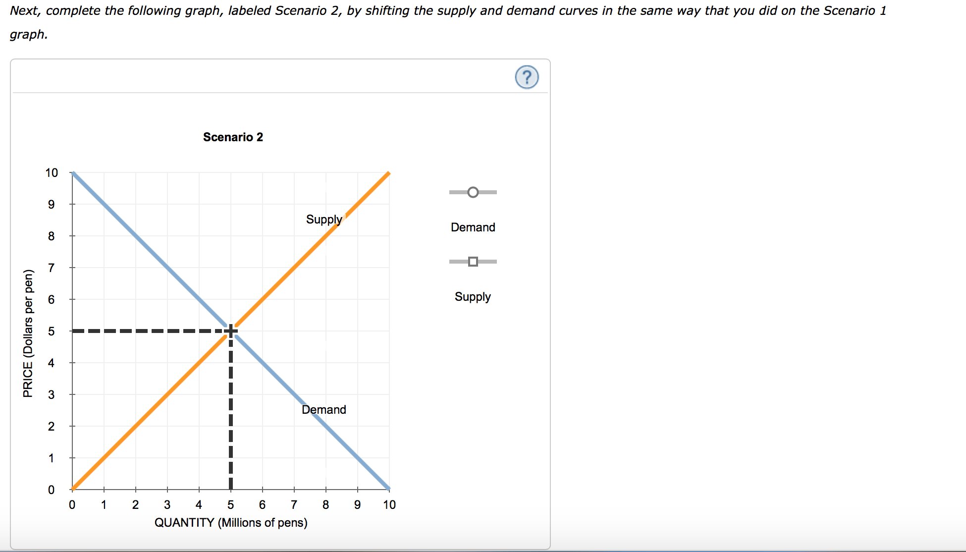 Solved: 2. How Shifts In Demand And Supply Affect Equilibr