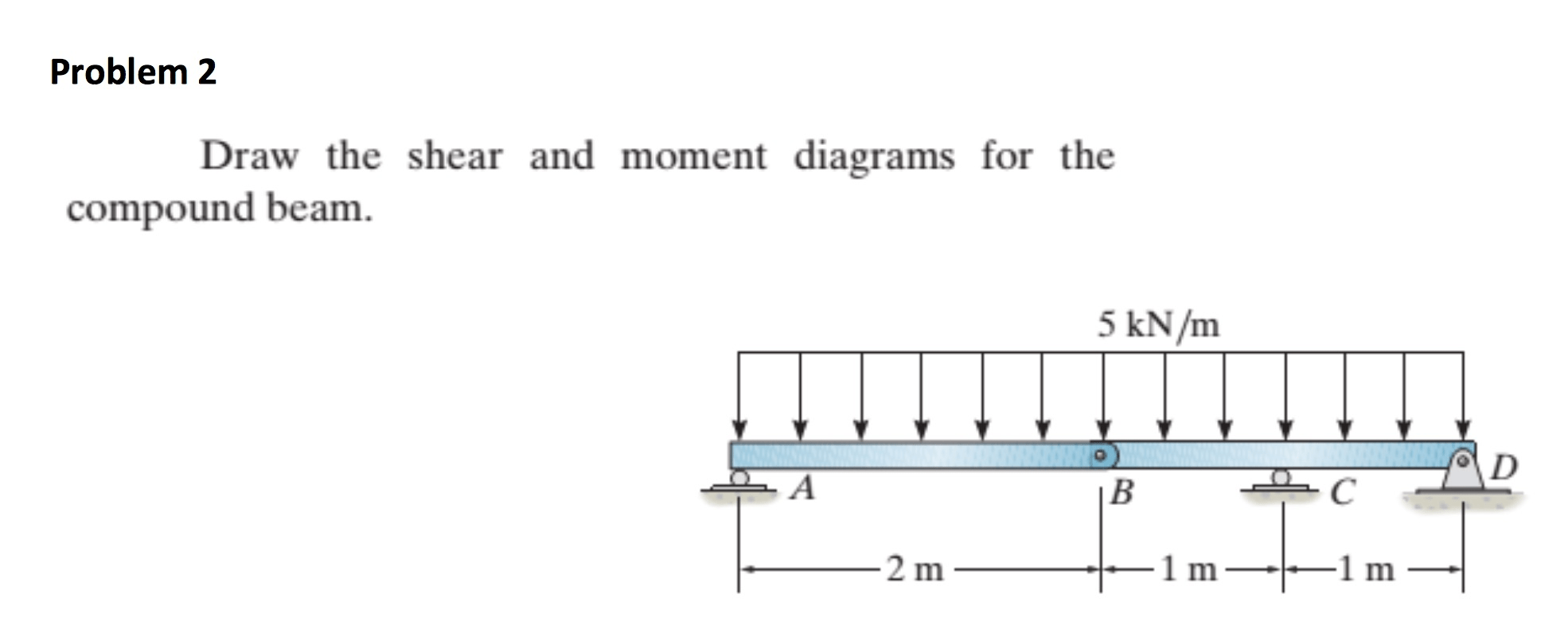 draw the shear and bending moment diagrams for beam honeywell s plan central heating wiring diagram solved compoun