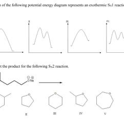 Energy Profile Diagram Of Sn1 And Sn2 Reactions Headphones Wiring Solved 7 Which The Following Potential