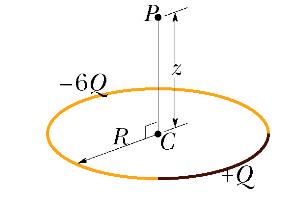 Solved: A Circular Plastic Rod Of Radius R = 2.00 M Has A