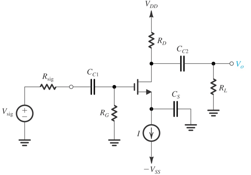 Consider The Common Source Amplifier Of The Follow