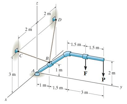 Solved: Determine The Tension TBD In Cable BD For Equilibr
