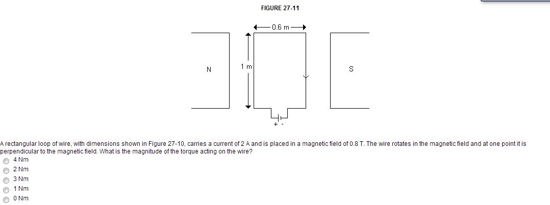 Solved: A Rectangular Loop Of Wire, With Dimensions Shown
