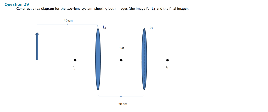 Solved: Construct A Ray Diagram For The Two-lens System, S