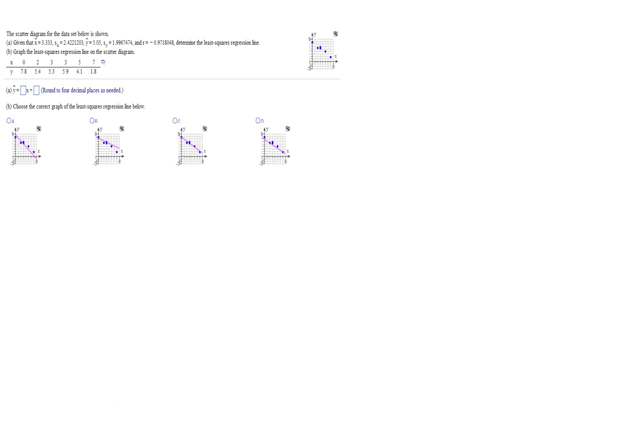define scatter diagram in statistics casablanca fan switch wiring solved the for data set below is show