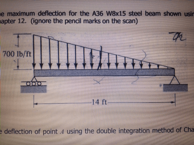 Draw The Bending Moment And Shear Force Diagrams For Thefollowing Beam