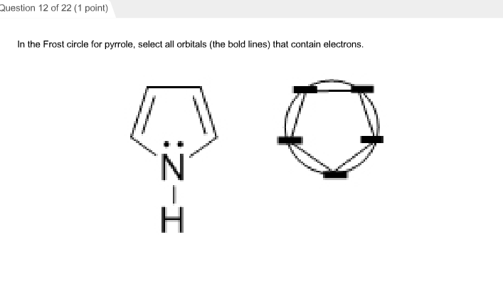 Solved: In The Frost Circle For Pyrrole, Select All Orbita