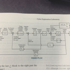 Block Diagram Reduction Rules Gigabit Poe Wiring Solved Substitute These Values In The And