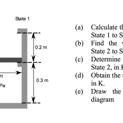 Pv Diagram For A Piston Meter Panel Wiring Solved 20 Kg In The Cylinder System Shown