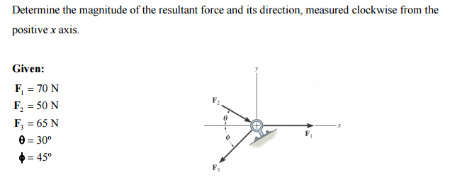 Solved: Determine The Magnitude Of The Resultant Force And