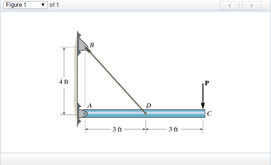 Solved: The Rigid Pipe Is Supported By A Pin At A And An A