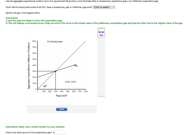 Solved Use The Aggregate Expenditures Model To Show How G