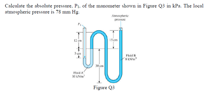 Solved: Calculate The Absolute Pressure. P1 Of The Manomet