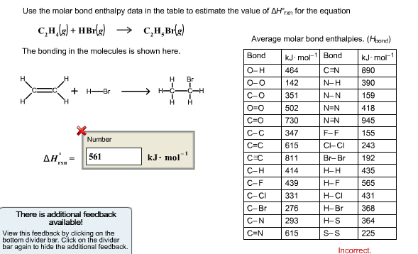 Solved: Use The Molar Bond Enthalpy Data In The Table To E