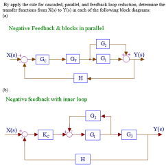 Block Diagram Reduction Rules Object Class Of Air And Reservation System Solved By Apply The Rule For Cascaded Parallel Feedb