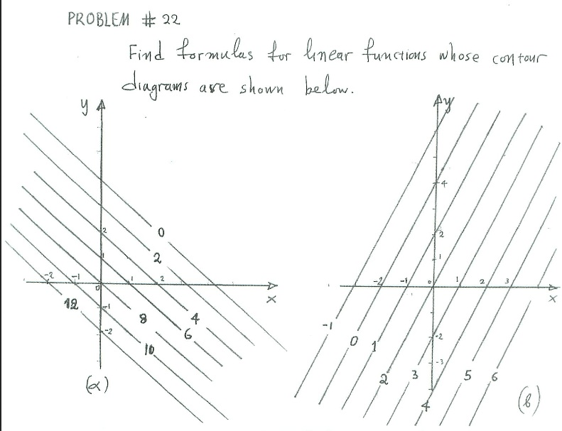 Solved: Find Formulas For Linear Functions Whose Contour D
