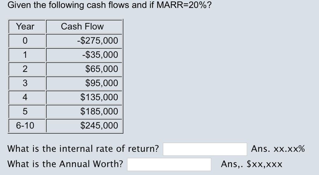 Solved: Given The Following Cash Flows And If MARR=20%? Wh
