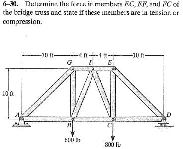 Solved: Determine The Force In Members EC, EF, And FC Of T