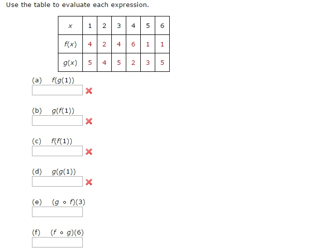 Solved: Use The Table To Evaluate Each Expression. X 1 2 3