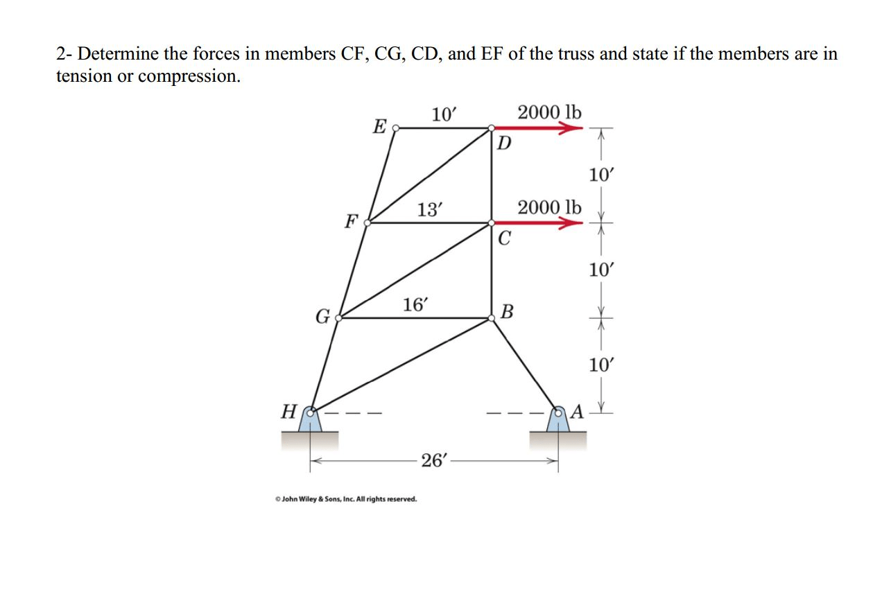 truss tension and compression diagram 6 pole square trailer wiring solved 2 determine the forces in members cf cg cd