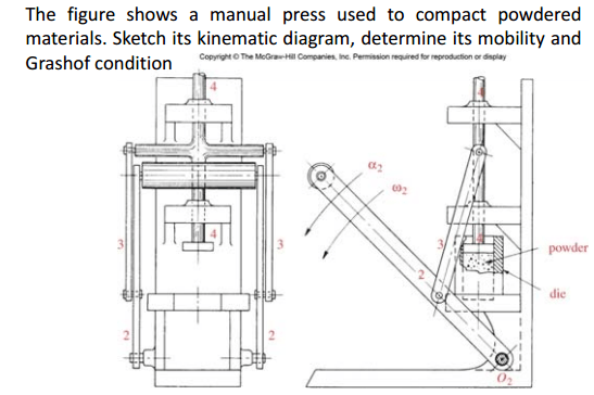 The Figure Shows A Manual Press Used To Compact Po