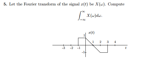 Solved: Let The Fourier Transform Of The Signal X(t) Be X
