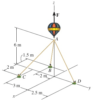 Solved: If The Balloon Is Subjected To A Net Uplift Force