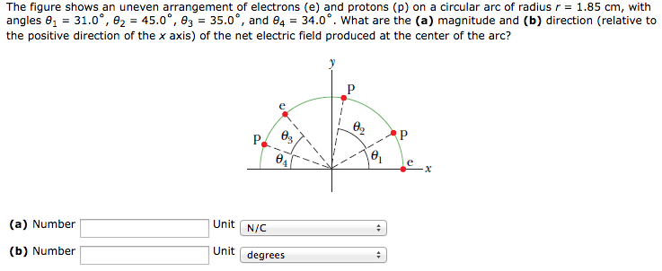 Solved: The Figure Shows An Uneven Arrangement Of Electron