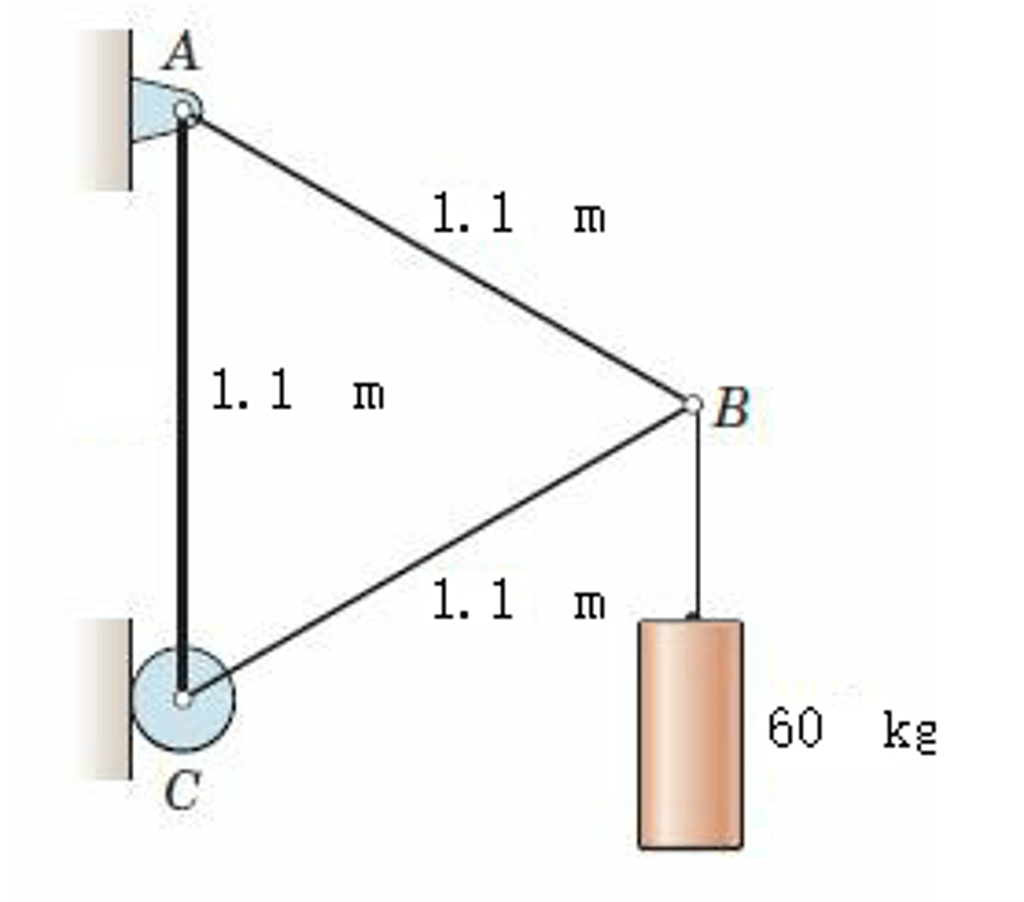 truss tension and compression diagram cat5 twisted pair wiring solved determine the force in each member of simple e
