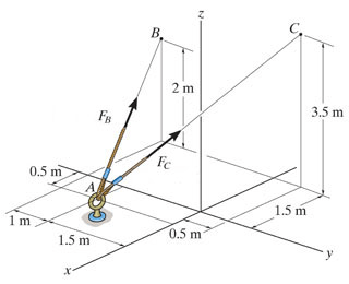 Solved: Determine The Magnitude And Coordinate Direction A