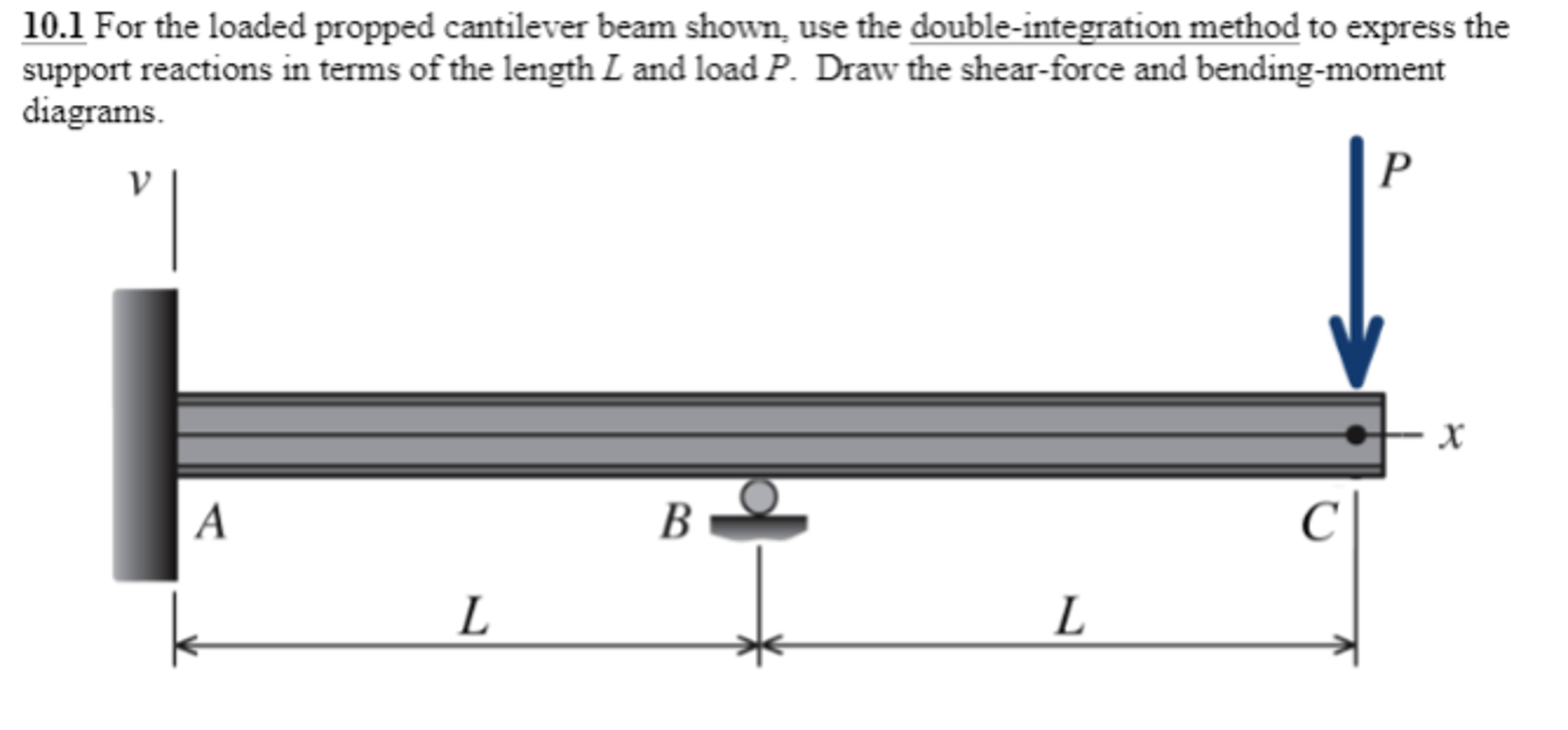 Solved: For The Loaded Propped Cantilever Beam Shown,use T