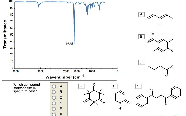 Solved: Which Compound Matches The IR Spectrum Best? A B C