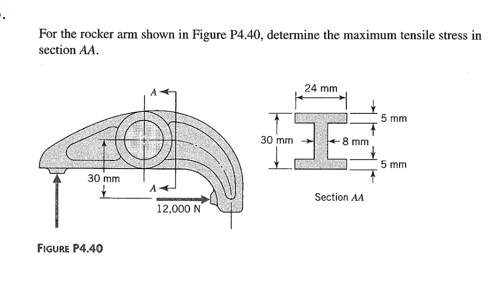 Solved: For The Rocker Arm Shown In Figure P4.40, Determin