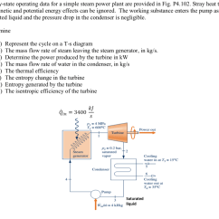 Simple Cycle Power Plant Diagram T5 Emergency Ballast Wiring Solved Steady State Operating Data For A Steam Pow