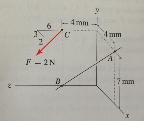 Solved: A.) Determine The Moment Of F About Point A, Ma, A