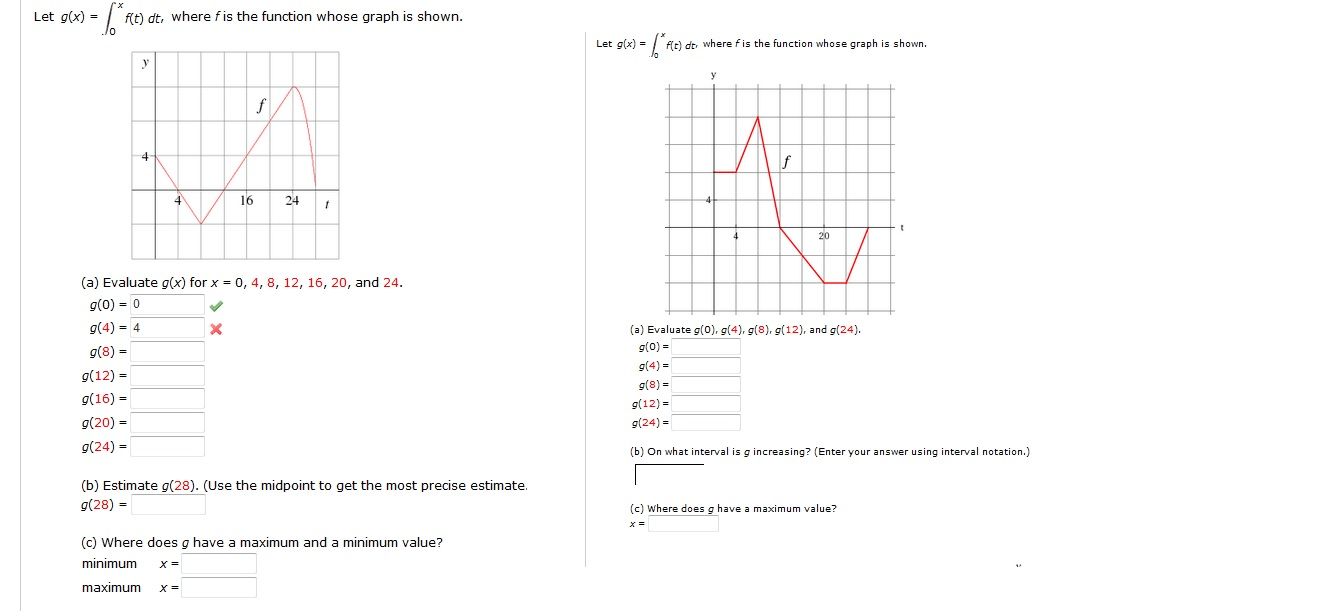 Solved: Let G(x) = F(t) Dt, Where F Is The Function Whose