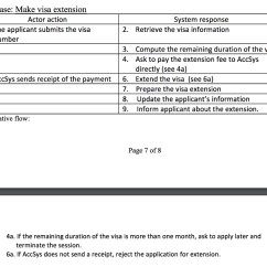 Sequence Diagram Questions And Answers Jl 13w7 Wiring Solved I Need A Using Visual Paradigm Of