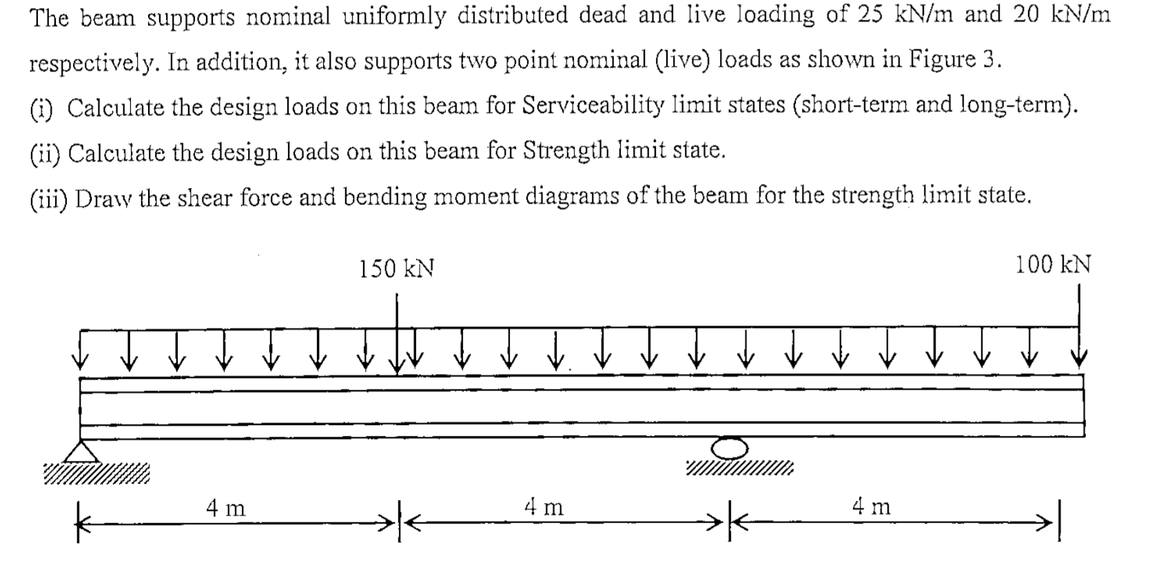 shear stress and bending moment diagram 2001 suzuki gsxr 750 wiring solved the beam supports nominal uniformly distributed de