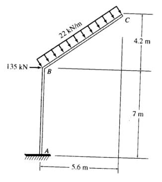 Solved: Force Diagram (SFD), And Bending Moment Diagram