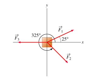 Solved: Three Forces Of Magnitudes F1=4.0N, F2=6.0N, And F