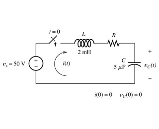 Solved: A Dc Source Is Connected To A Series RLC Circuit B