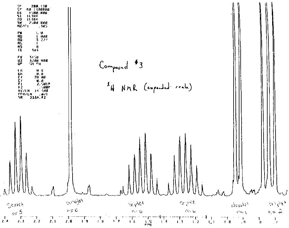Identify The Unknown Compound Using The H NMR Spec